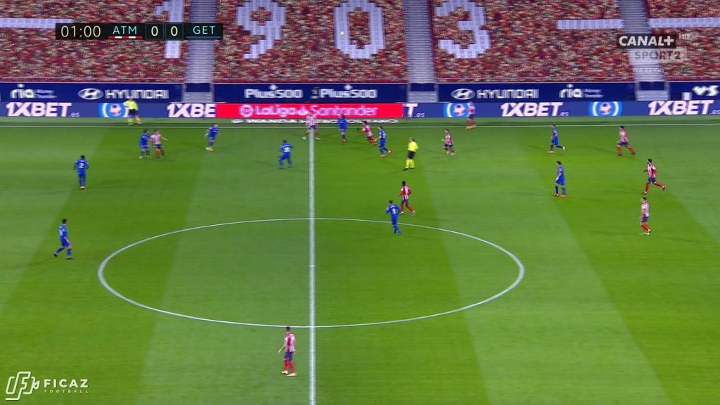 Atlético Madrid - Top