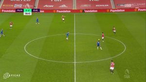 Manchester United F.C. - Center - Zoom - Old Trafford