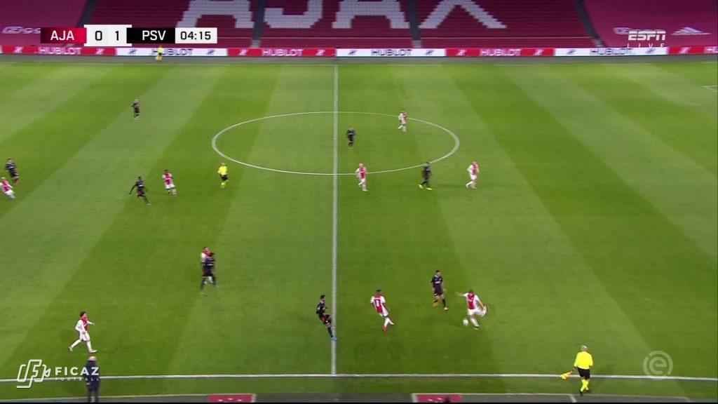 AFC Ajax - Bottom