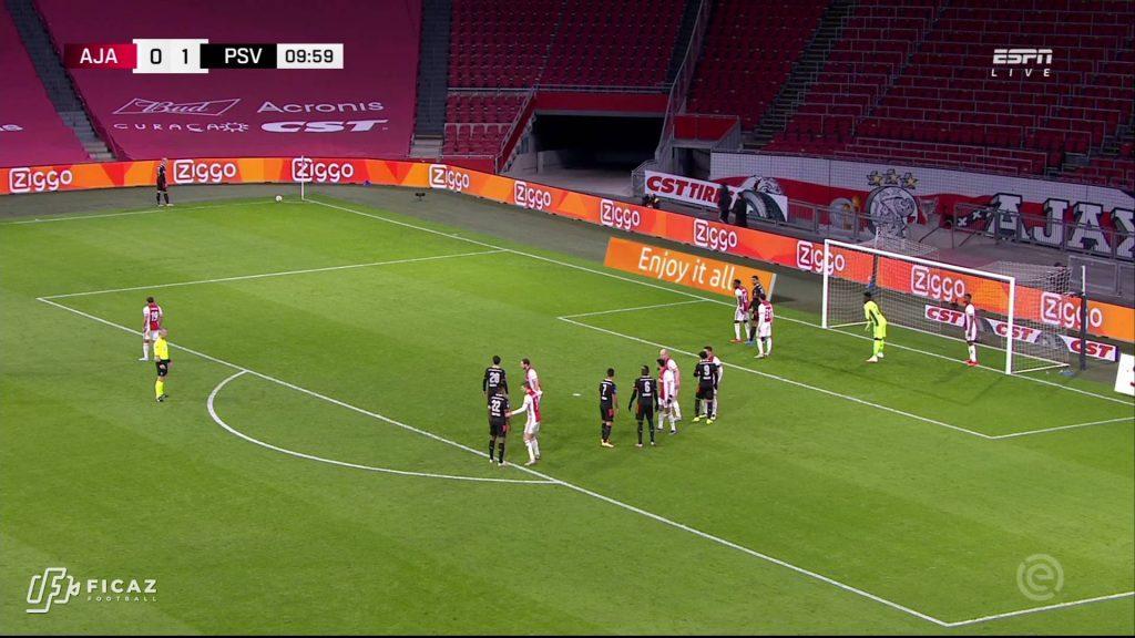 AFC Ajax - Corner - Far