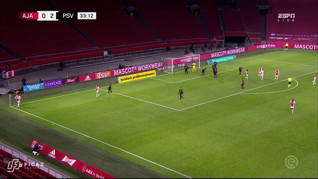 AFC Ajax - Corner - Near