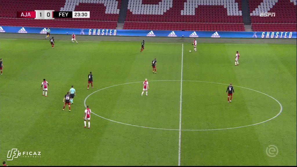 AFC Ajax - Top