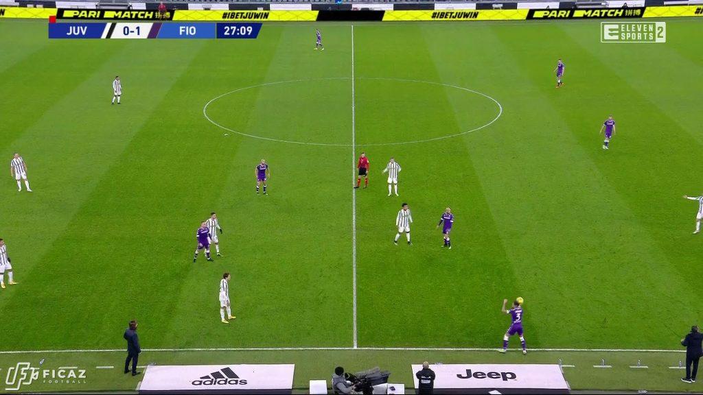 Juventus F.C. - Bottom