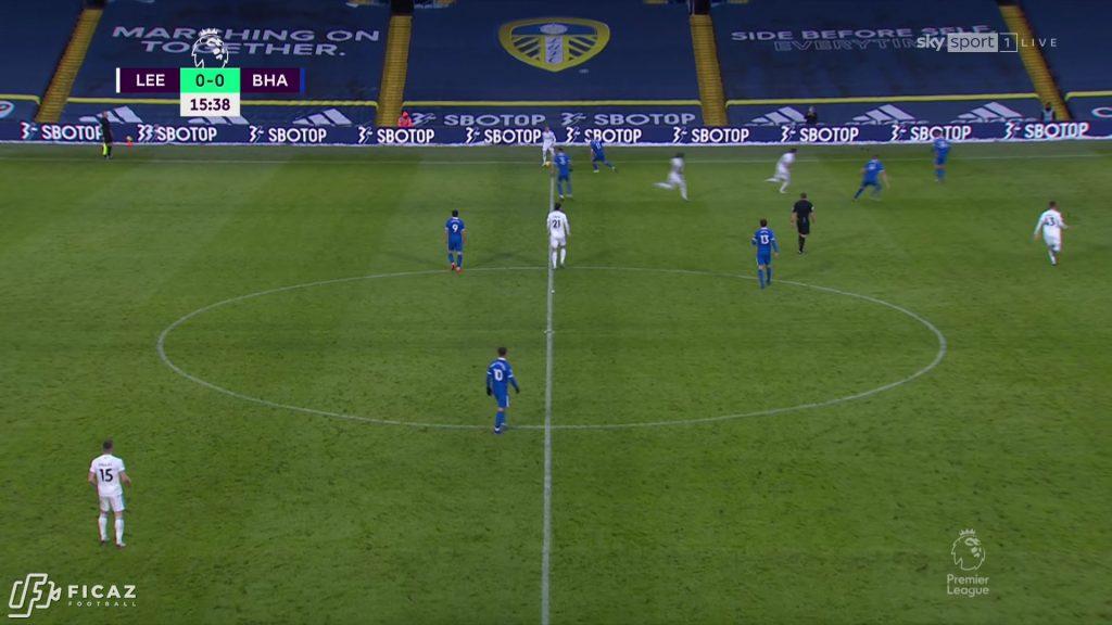 Leeds United - Top