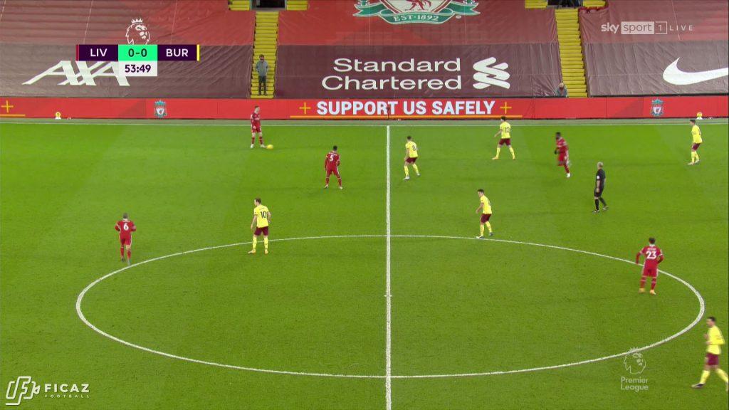 Liverpool F.C. - Top