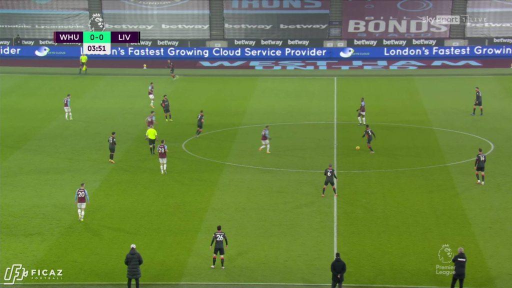 West Ham United F.C. - Main - center -Zoom