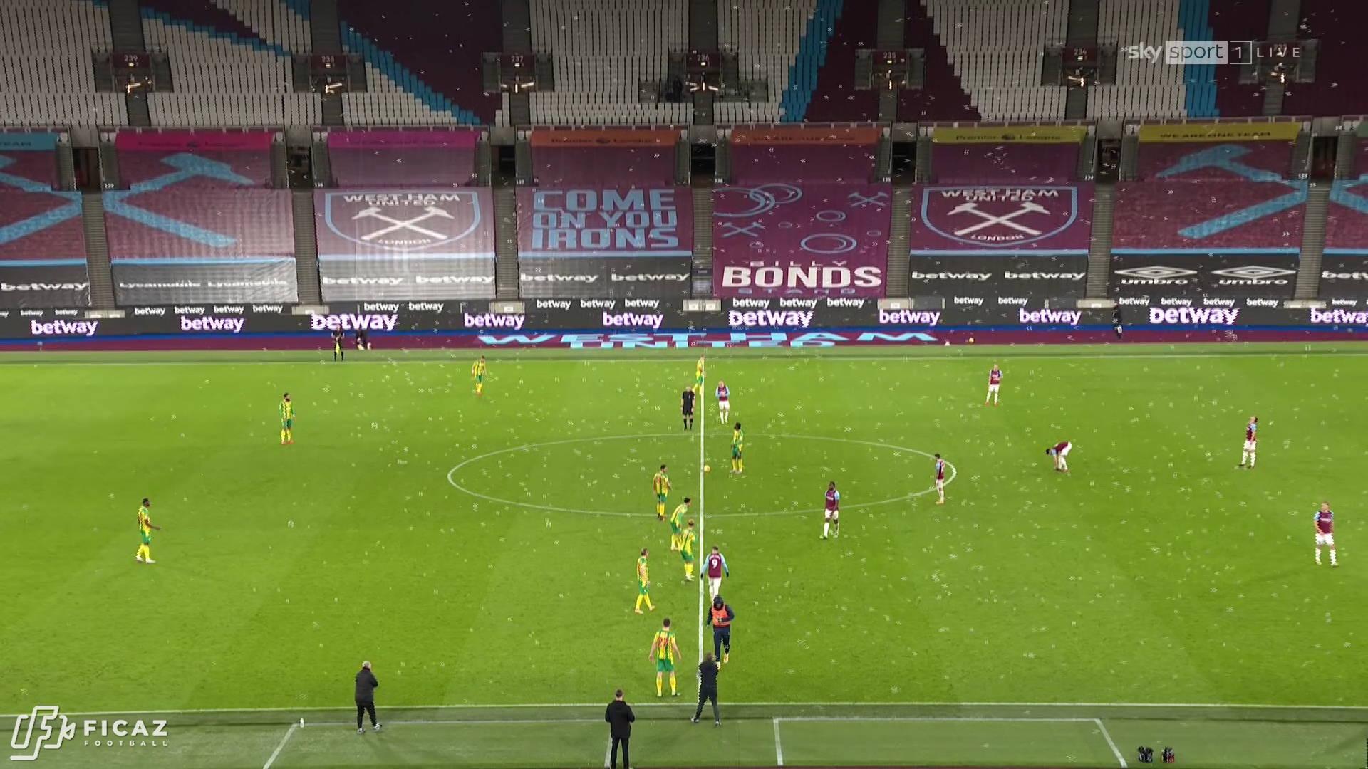West Ham United F.C. - Main