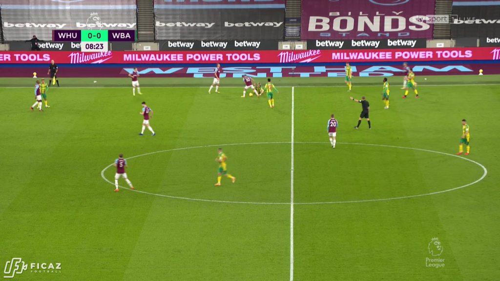 West Ham United F.C. - Top