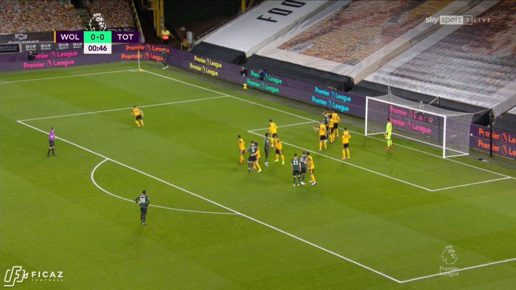 Wolverhampton Wanderers F.C. - Corner - Far