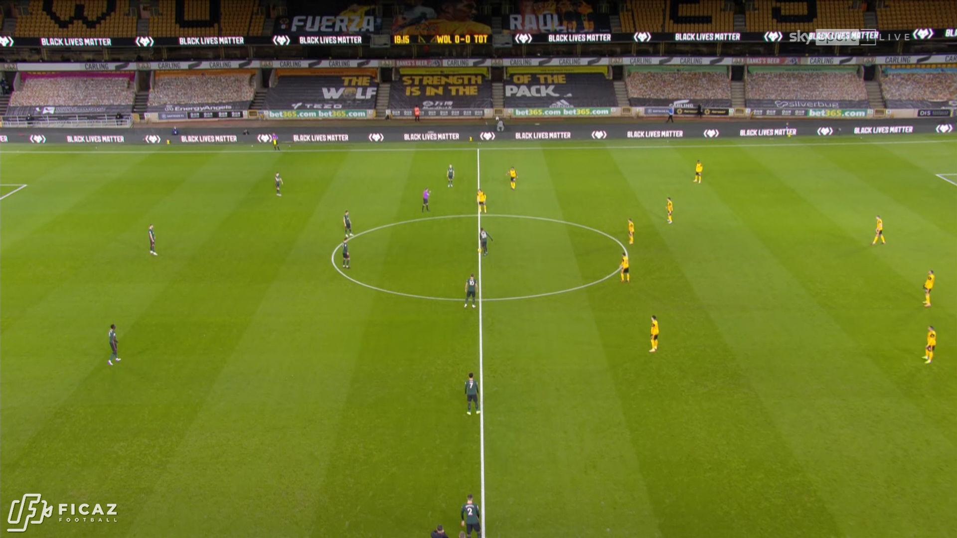 Wolverhampton Wanderers F.C. - Main