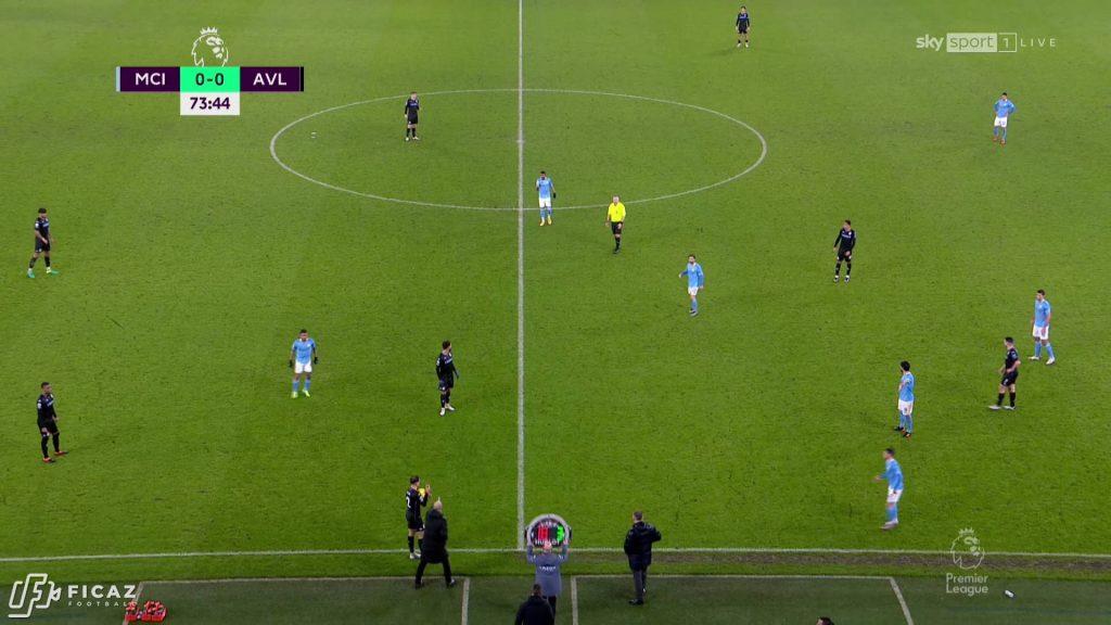 Manchester City F.C. - Bottom