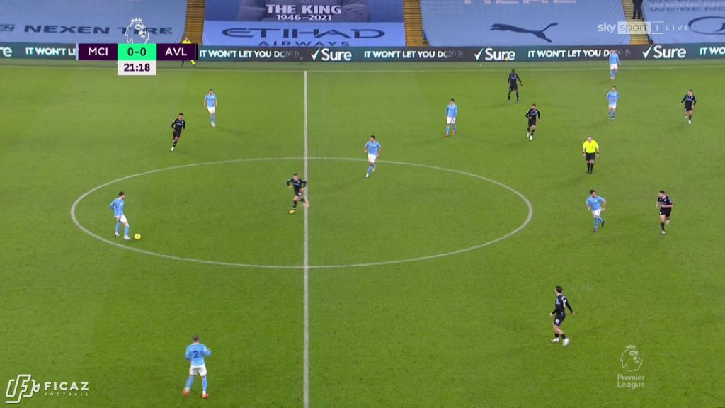 Manchester City F.C. - Main - center -Zoom